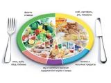 XL - иконка «питание» в Ефимовском
